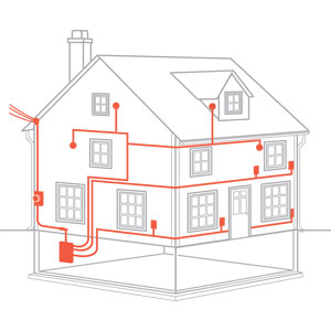 home-wiring